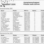 brabant_2000_vitesse_2005
